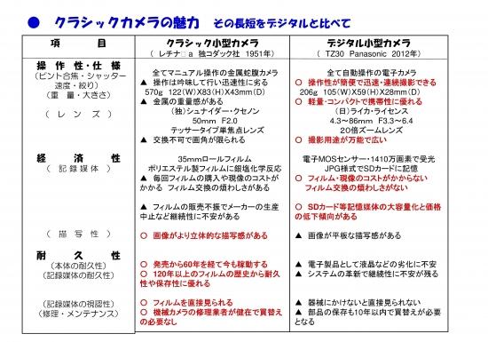 000-写真展講演 03クラシックカメラの魅力
