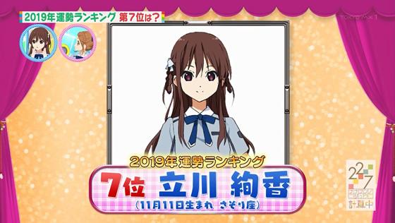 22/7 立川綾香 誕生日・星座
