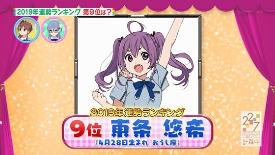 22/7 東条悠希 誕生日・星座
