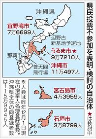 20190114県民投票不参加