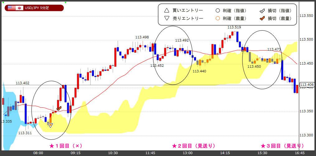 FX-chart20181217.jpg