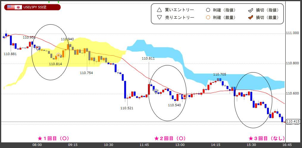 FX-chart20181228.jpg