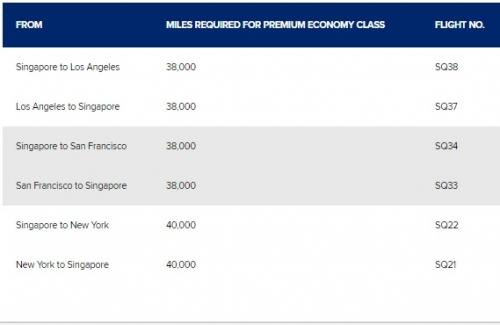2018年11月のシンガポール航空クリスフライヤー特典航空券の割引
