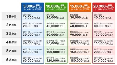 JALダイナミックパッケージの国内ツアー北海道 ふっこう割が22日から販売1