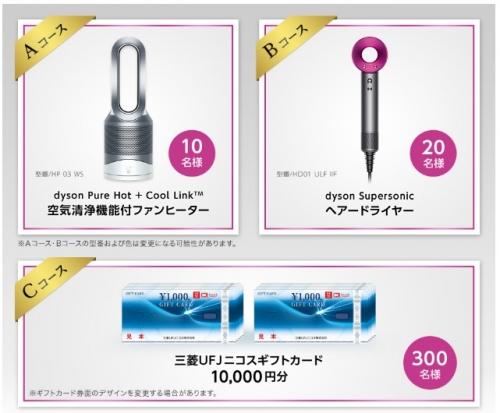クレジットカードの利用で1万円で人気家電や商品券1万円が当たります。