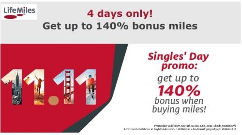 4日間限定 アビアンカ航空 LifeMilesでマイル購入で最大145%ボーナスマイルのフラッシュセール