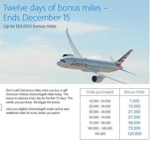 アメリカン航空のAAdvantage マイル購入で最大120000ボーナスマイル