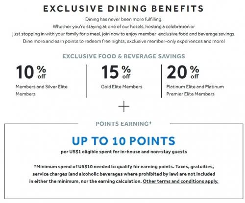 タイのバンコクでマリオットリワードに参加している3つのホテルでレストランが割引とトリプルポイント