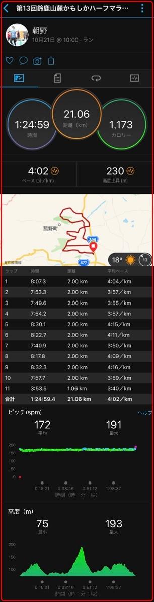 第13回鈴鹿山麓かもしかハーフマラソン詳細1-vert