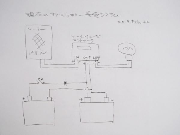 現在のサブバッテリー充電システム_20190222
