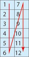 12フレームの順番