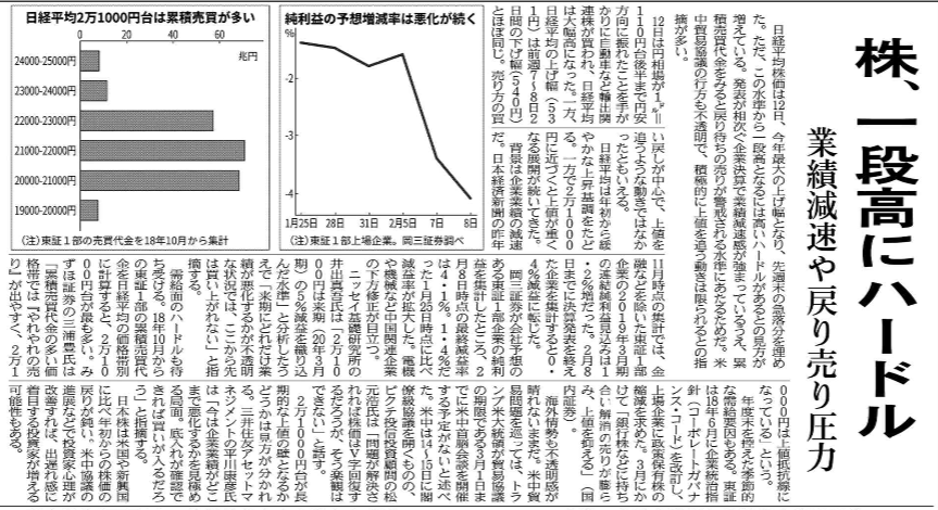 20190213日経記事