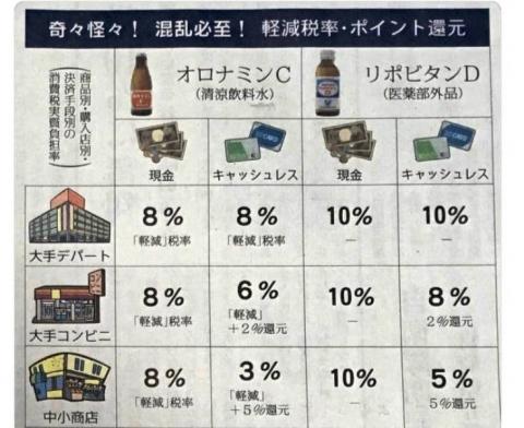 2018消費税