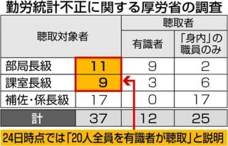 20190129厚労省