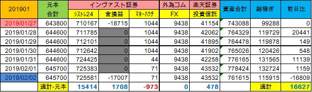 20190127~週計