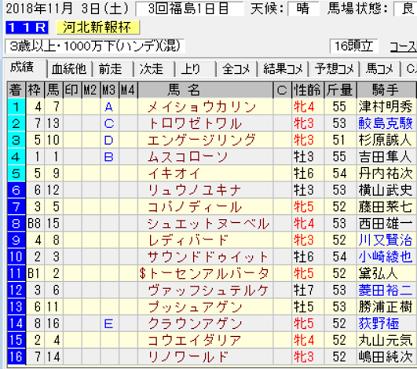 18河北新報杯結果