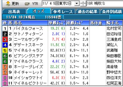 18晩秋Sオッズ