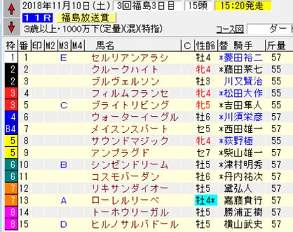 18福島放送賞
