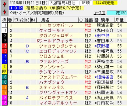 18福島2歳S