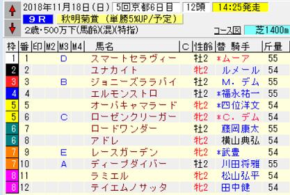 18秋明菊賞