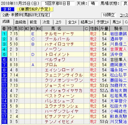 181125京都2R結果