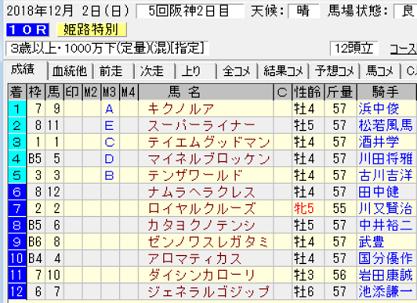 18姫路特別結果