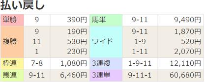18姫路特別払戻