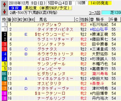 18黒松賞