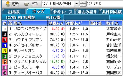 18堺Sオッズ