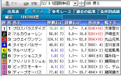 18堺S確定オッズ