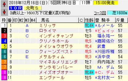 18元町S