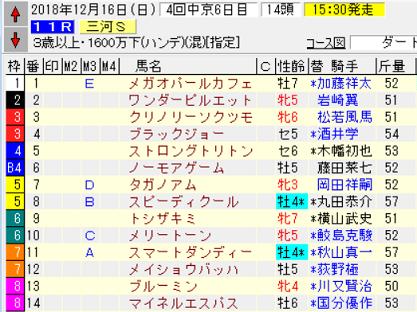 18三河S