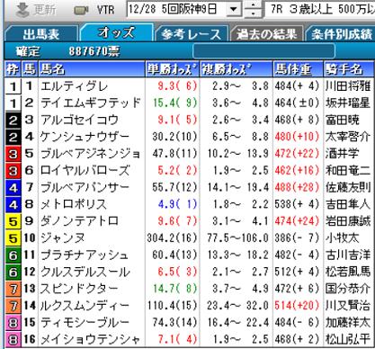 181228阪神7R確定オッズ