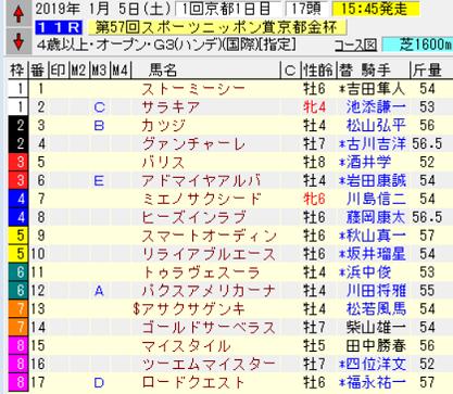 19京都金杯