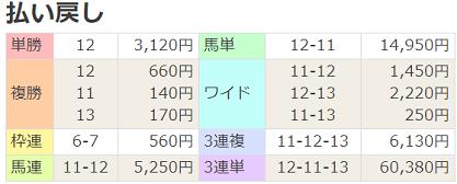 190203京都12払戻