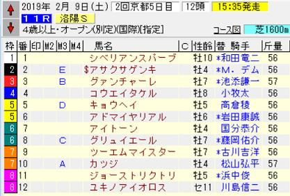 19洛陽S