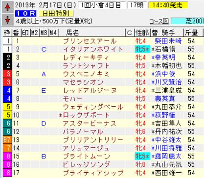 19日田特別