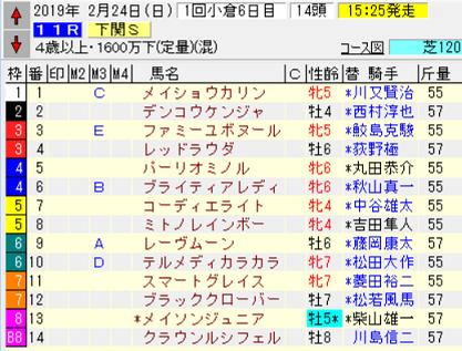 19下関S