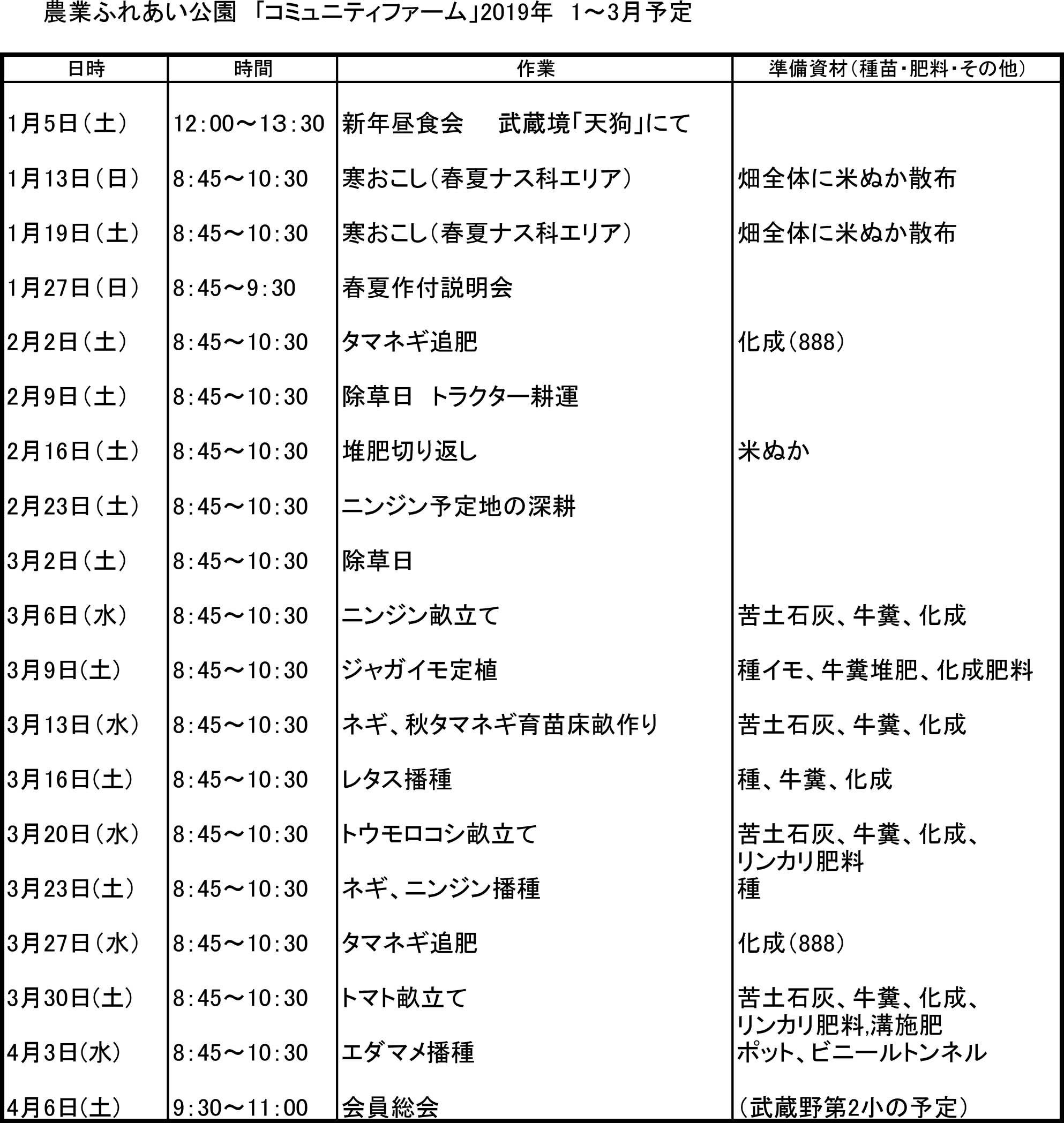 2019.1~3作業予定Jpg