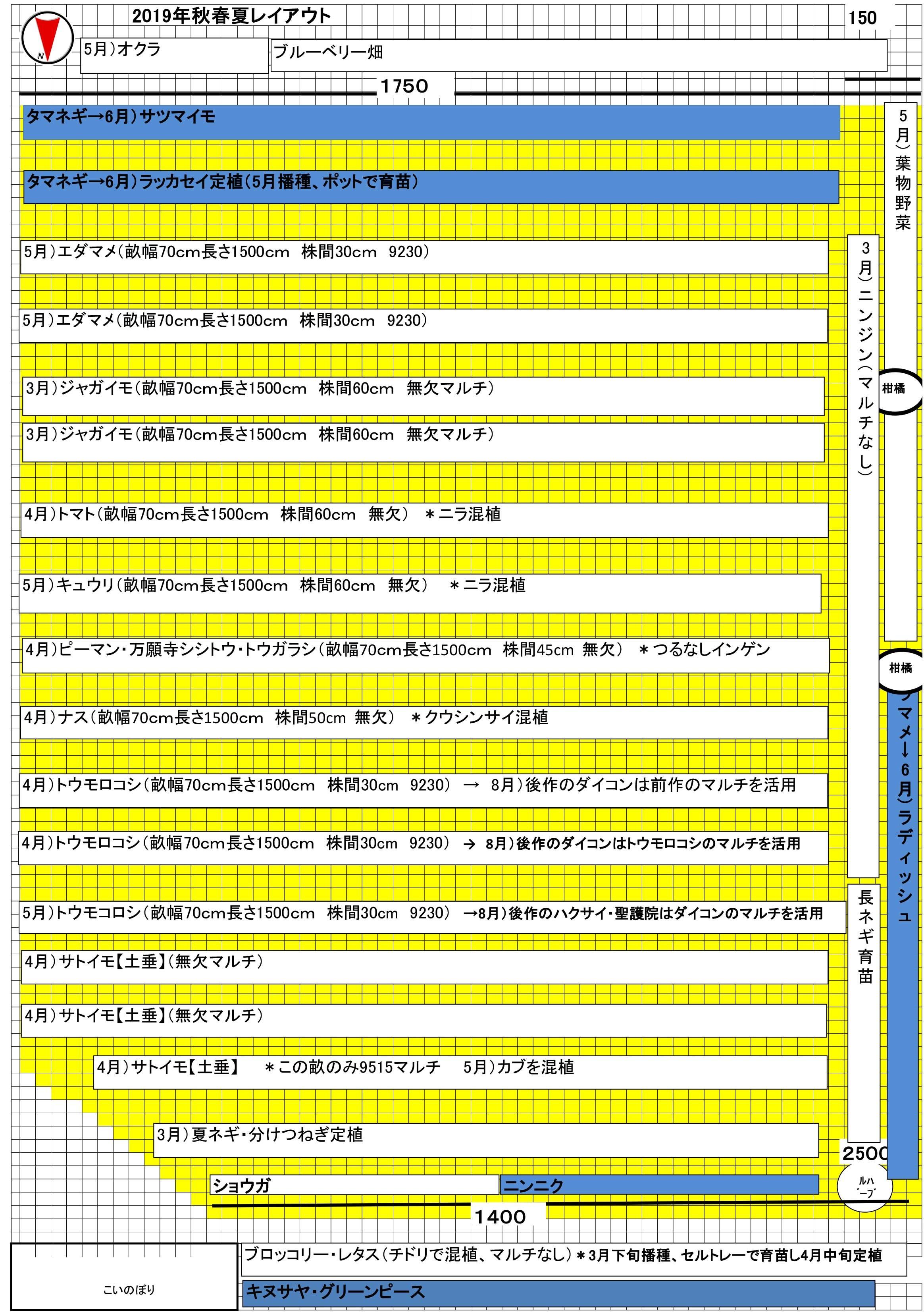 19春夏レイウト(20190119修正)jpg