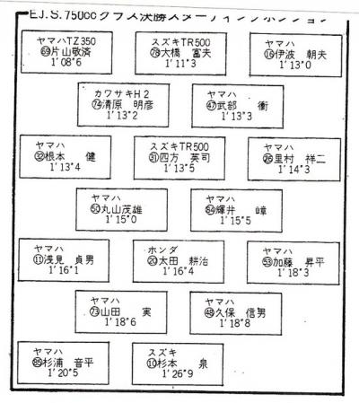 73年 MFJ筑波ロードレース 第1戦_001112 3