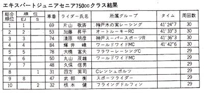 73年 MFJ筑波ロードレース 第1戦_000506r