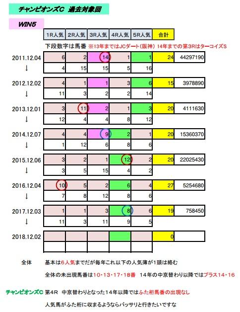 12_2_win5a.jpg
