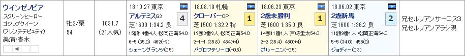 阪神JF_01