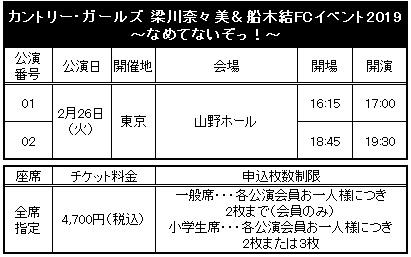梁川奈々美&船木結FCイベント2019 ~なめてないぞっ!~