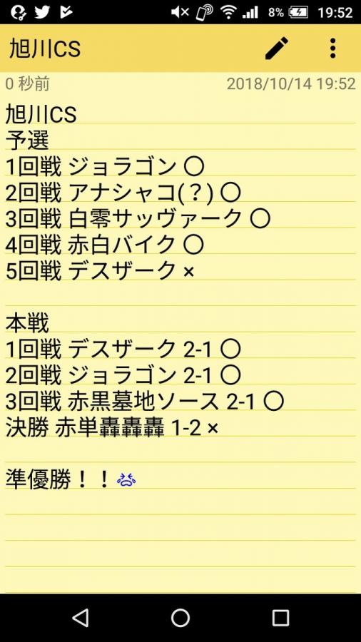 旭川CS準優勝 デスザーク Uiharuさん 戦績