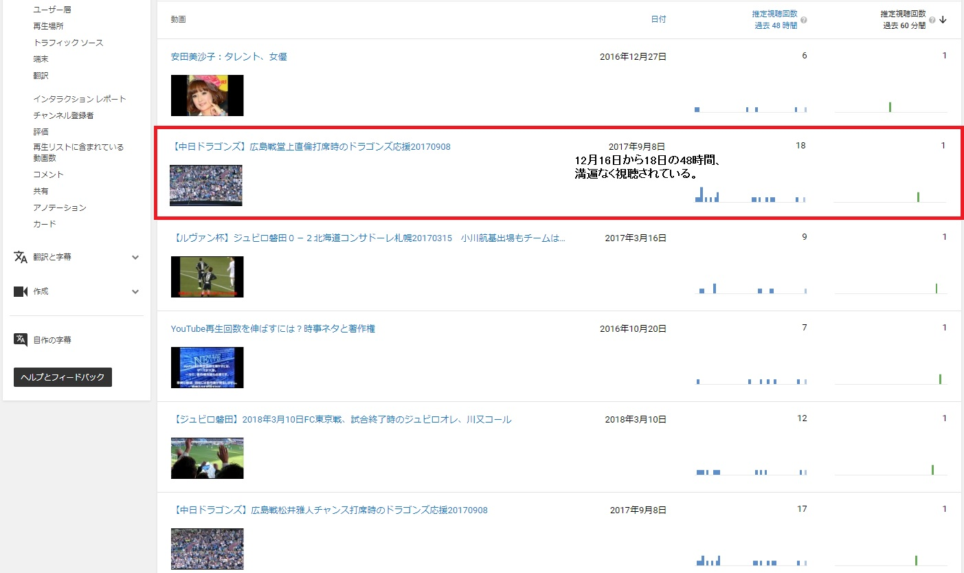 YouTubeリアルタイム20181218-13時堂上直倫