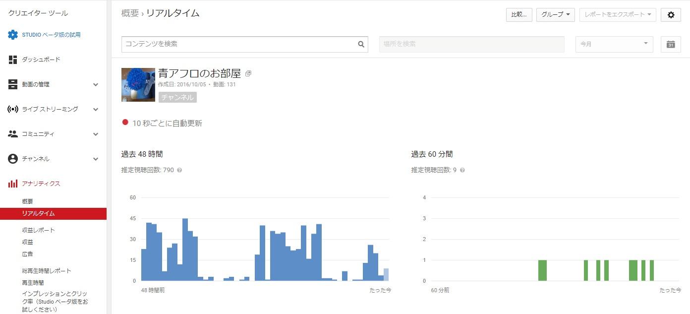 YouTubeリアルタイム20181218-13時