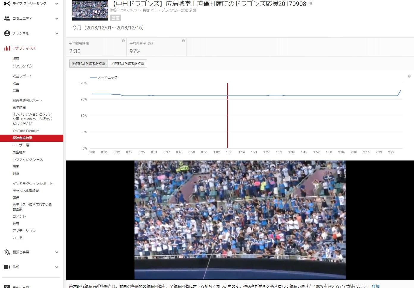 YouTube視聴者維持率20181218堂上直倫