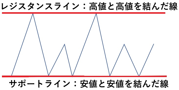 水平ライン概略図